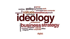 Ideology animated word cloud, text design animation. Stock Footage